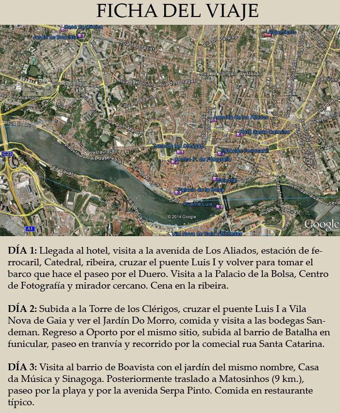 Itinerario de Oporto en tres días