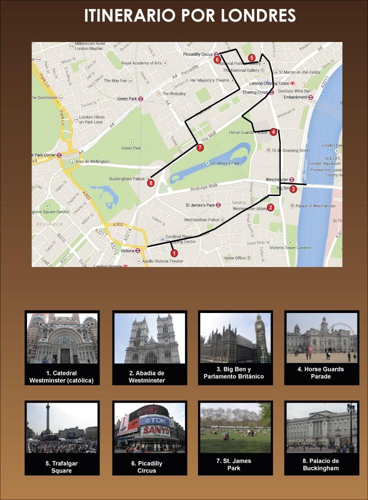 ruta por Londres