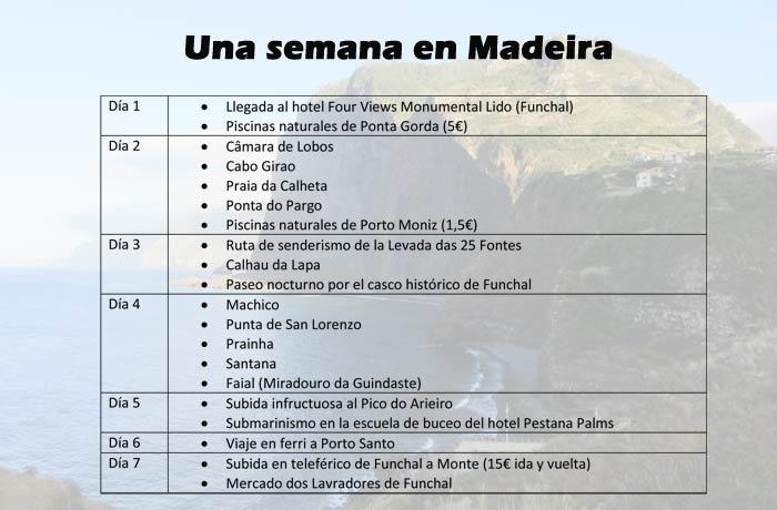 Itinerario de una semana en Madeira